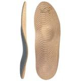 Стельки каркасные ортопедические детские Talus Топ-топ 13-22 см